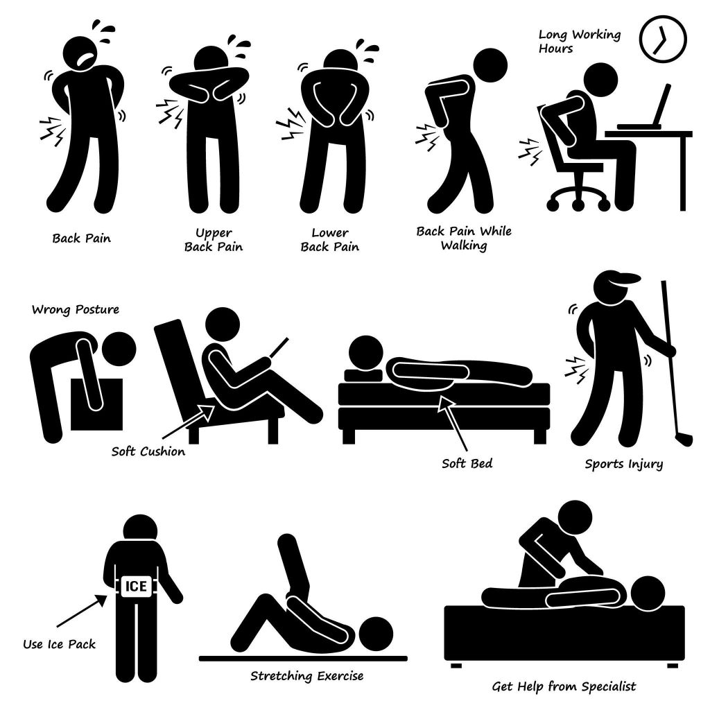sources of stress and pain
